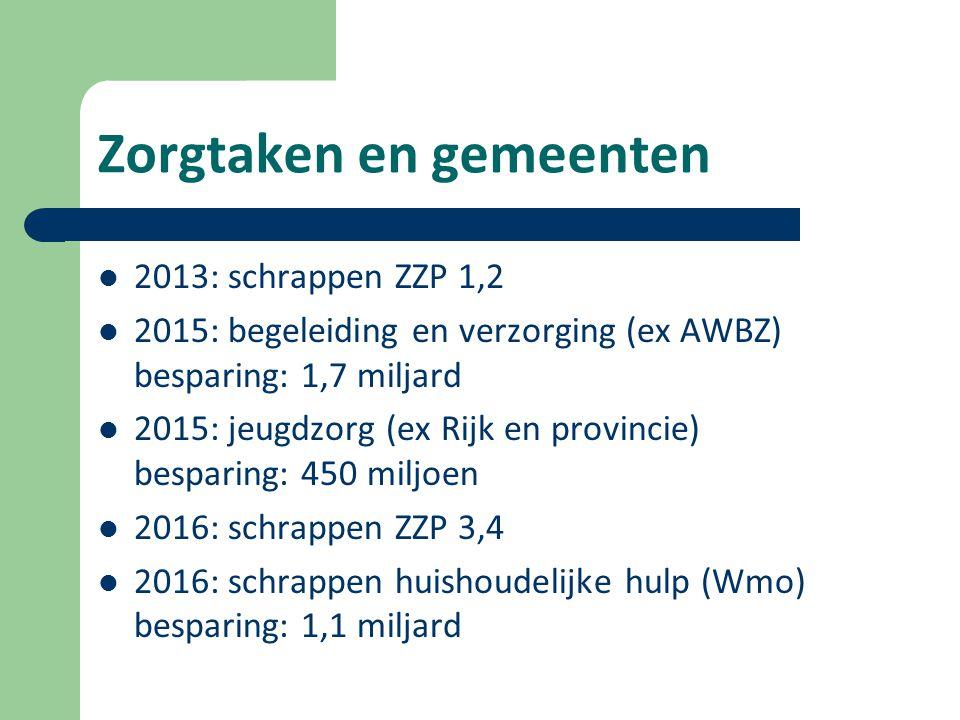 Zorgtaken en gemeenten 2013: schrappen ZZP 1,2 2015: begeleiding en verzorging (ex AWBZ) besparing: 1,7 miljard 2015: jeugdzorg (ex Rijk en provincie) besparing: 450 miljoen 2016: schrappen ZZP 3,4 2016: schrappen huishoudelijke hulp (Wmo) besparing: 1,1 miljard