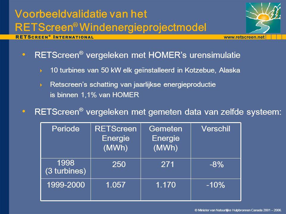 © Minister van Natuurlijke Hulpbronnen Canada 2001 – 2006. Voorbeeldvalidatie van het RETScreen ® Windenergieprojectmodel RETScreen ® vergeleken met H