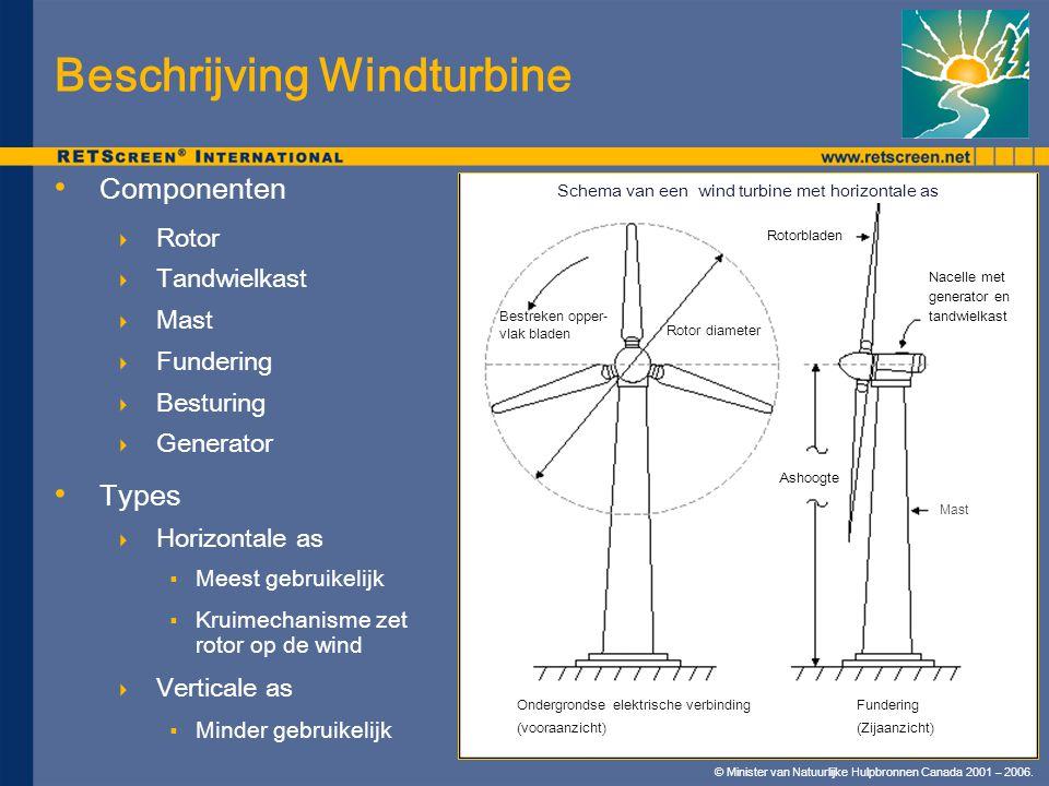 © Minister van Natuurlijke Hulpbronnen Canada 2001 – 2006. Componenten  Rotor  Tandwielkast  Mast  Fundering  Besturing  Generator Types  Horiz