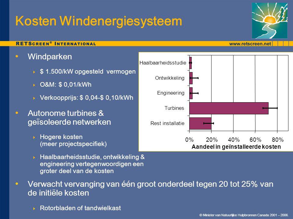 © Minister van Natuurlijke Hulpbronnen Canada 2001 – 2006. Kosten Windenergiesysteem Windparken  $ 1.500/kW opgesteld vermogen  O&M: $ 0,01/kWh  Ve
