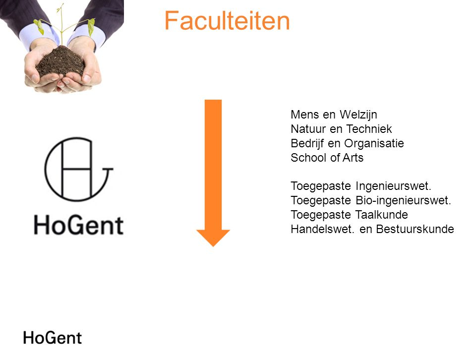 Faculteiten Mens en Welzijn Natuur en Techniek Bedrijf en Organisatie School of Arts Toegepaste Ingenieurswet.
