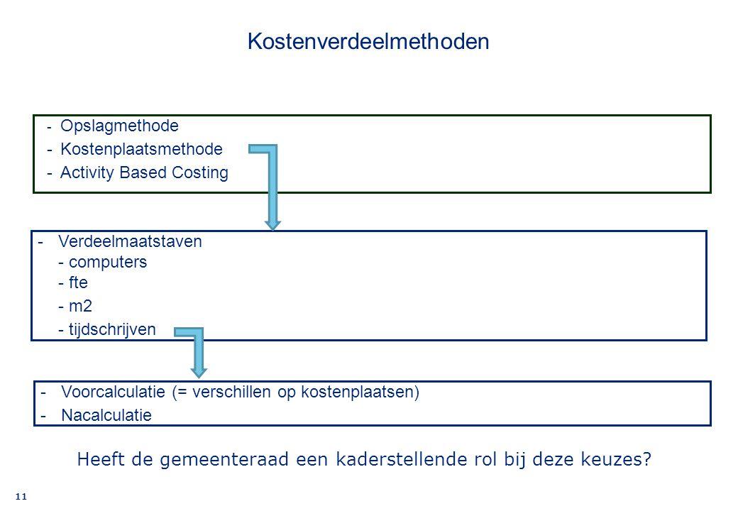11 Kostenverdeelmethoden - Opslagmethode -Kostenplaatsmethode -Activity Based Costing -Verdeelmaatstaven - computers - fte - m2 - tijdschrijven -Voorc