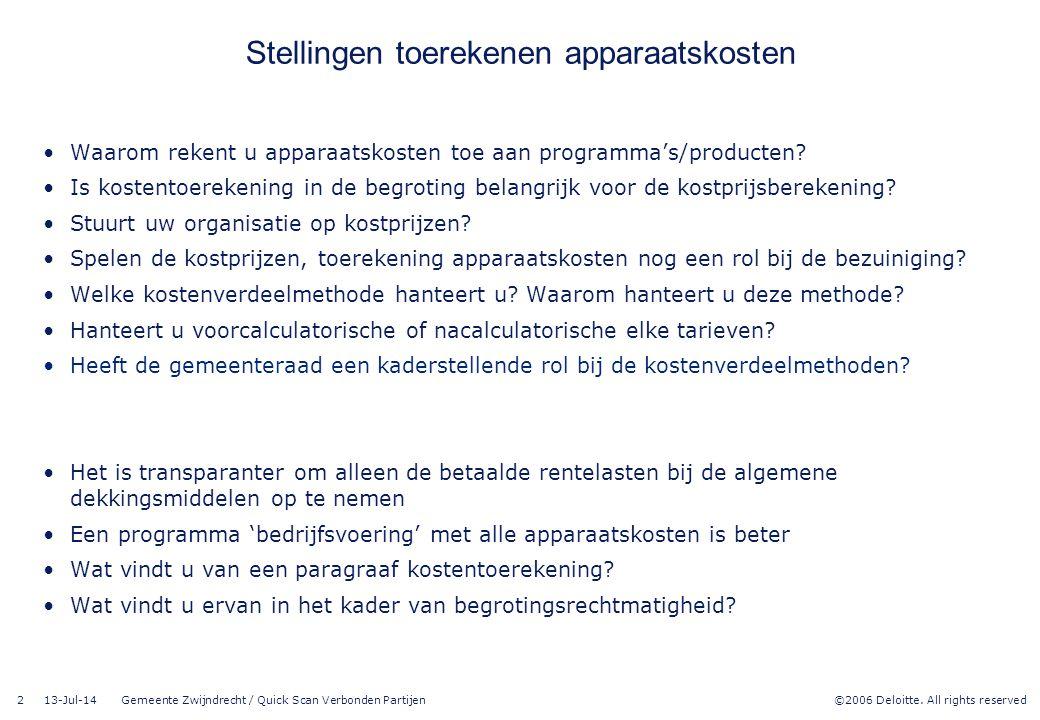 ©2006 Deloitte. All rights reserved Gemeente Zwijndrecht / Quick Scan Verbonden Partijen 13-Jul-14 Stellingen toerekenen apparaatskosten Waarom rekent