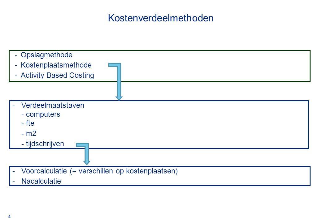 4 Kostenverdeelmethoden - Opslagmethode -Kostenplaatsmethode -Activity Based Costing -Verdeelmaatstaven - computers - fte - m2 - tijdschrijven -Voorca