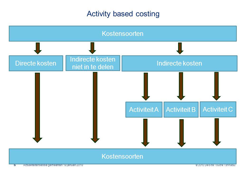 © 2010 Deloitte Touche Tohmatsu Actualiteitensessie gemeenten 19 januari 2010 Activity based costing 6 Kostensoorten Directe kosten Indirecte kosten A