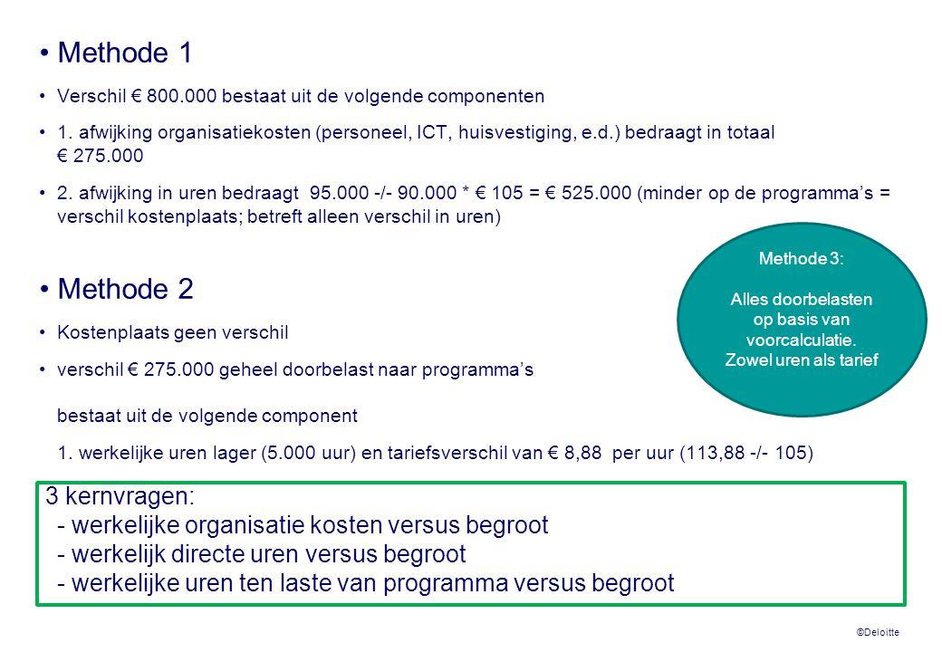 ©Deloitte Methode 1 Verschil € 800.000 bestaat uit de volgende componenten 1. afwijking organisatiekosten (personeel, ICT, huisvestiging, e.d.) bedraa