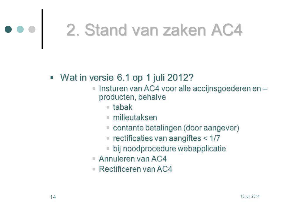 2.Stand van zaken AC4  Wat in versie 6.1 op 1 juli 2012.