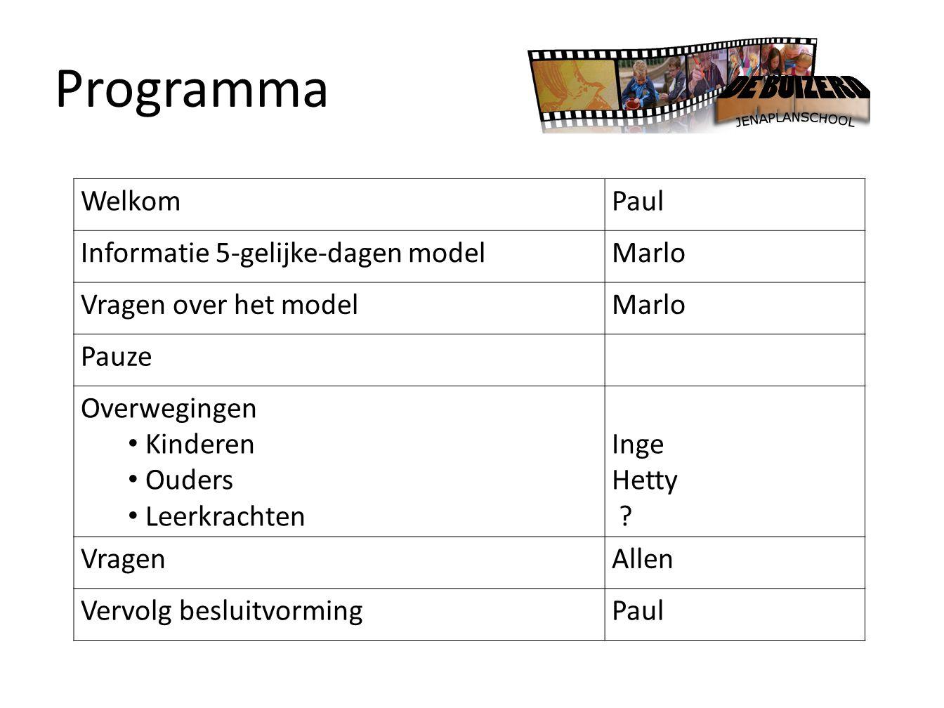 Programma WelkomPaul Informatie 5-gelijke-dagen modelMarlo Vragen over het modelMarlo Pauze Overwegingen Kinderen Ouders Leerkrachten Inge Hetty ? Vra