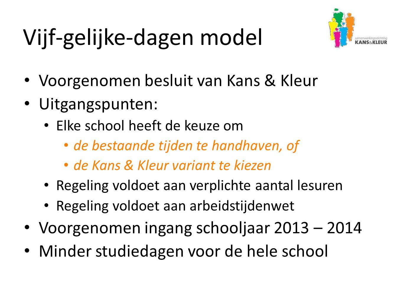Vijf-gelijke-dagen model Voorgenomen besluit van Kans & Kleur Uitgangspunten: Elke school heeft de keuze om de bestaande tijden te handhaven, of de Ka