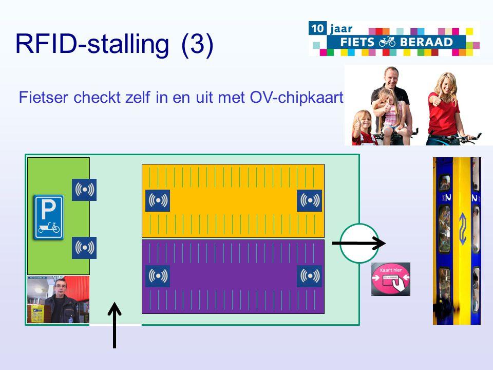 Fietser checkt zelf in en uit met OV-chipkaart RFID-stalling (3)