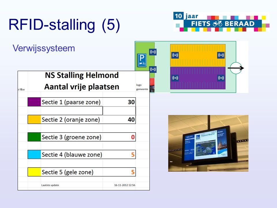 RFID-stalling (5) Verwijssysteem