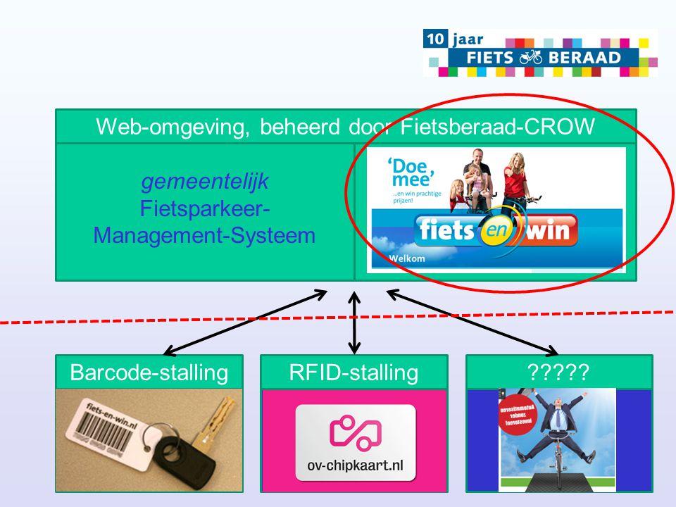 Stalling wordt ingedeeld in sectoren Per sector minimaal twee RFID-scanners RFID-stalling (1)