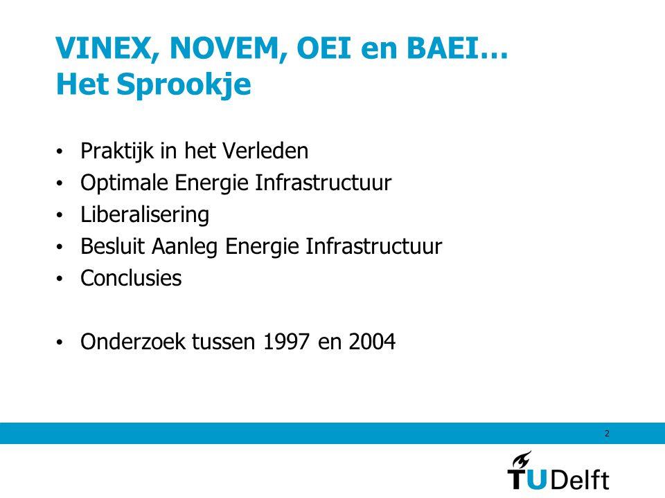2 VINEX, NOVEM, OEI en BAEI… Het Sprookje Praktijk in het Verleden Optimale Energie Infrastructuur Liberalisering Besluit Aanleg Energie Infrastructuur Conclusies Onderzoek tussen 1997 en 2004
