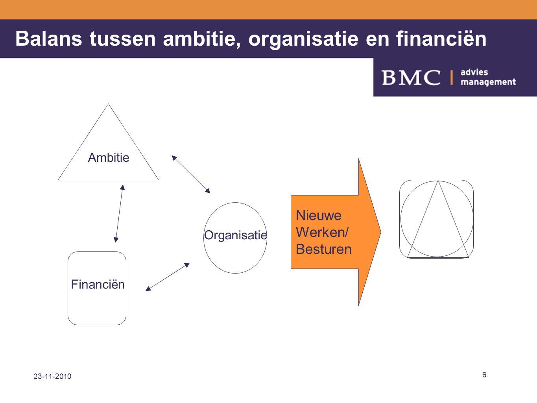 23-11-2010 6 Ambitie Organisatie Financiën Nieuwe Werken/ Besturen Balans tussen ambitie, organisatie en financiën
