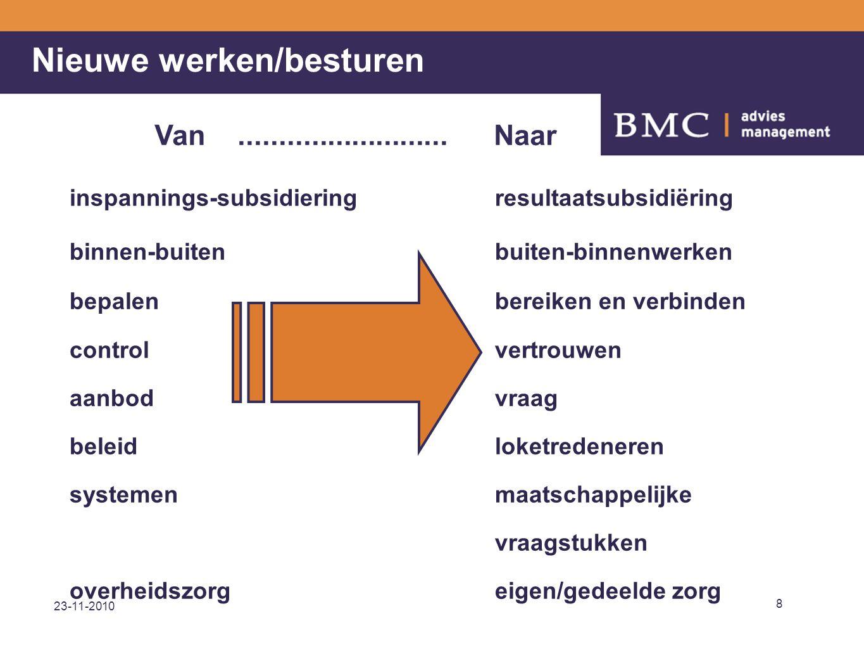 23-11-2010 19 Tenslotte Doel van kanteling van de Wmo van aanbodsturing naar vraagsturing is meer regie voor de burger en een passend aanbod aan voorzieningen.