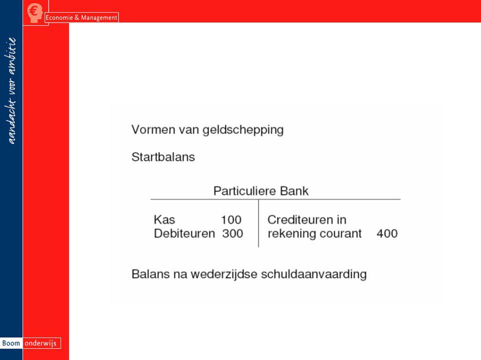 Figuur 6.11 Omgekeerde rentestructuur
