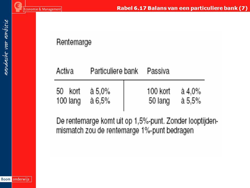 Rabel 6.17 Balans van een particuliere bank (7)