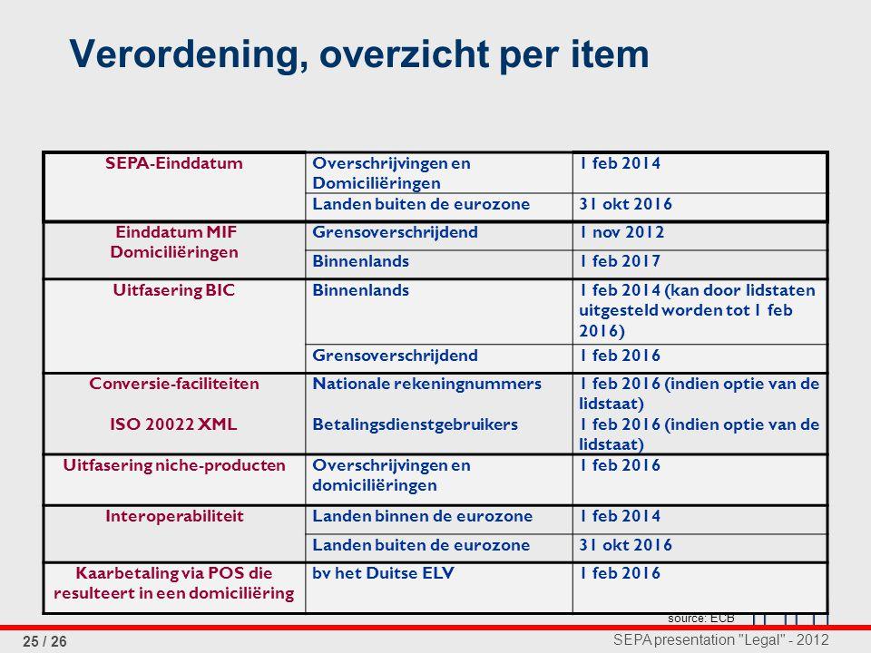 SEPA presentation Legal - 2012 25 / 26 Verordening, overzicht per item SEPA-EinddatumOverschrijvingen en Domiciliëringen 1 feb 2014 Landen buiten de eurozone31 okt 2016 Einddatum MIF Domiciliëringen Grensoverschrijdend1 nov 2012 Binnenlands1 feb 2017 Uitfasering BICBinnenlands1 feb 2014 (kan door lidstaten uitgesteld worden tot 1 feb 2016) Grensoverschrijdend1 feb 2016 Conversie-faciliteiten ISO 20022 XML Nationale rekeningnummers Betalingsdienstgebruikers 1 feb 2016 (indien optie van de lidstaat) Uitfasering niche-productenOverschrijvingen en domiciliëringen 1 feb 2016 InteroperabiliteitLanden binnen de eurozone1 feb 2014 Landen buiten de eurozone31 okt 2016 Kaarbetaling via POS die resulteert in een domiciliëring bv het Duitse ELV1 feb 2016 source: ECB