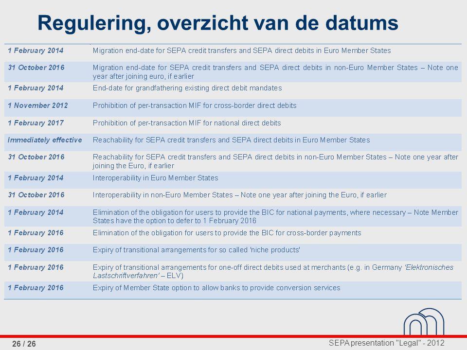SEPA presentation Legal - 2012 26 / 26 Regulering, overzicht van de datums