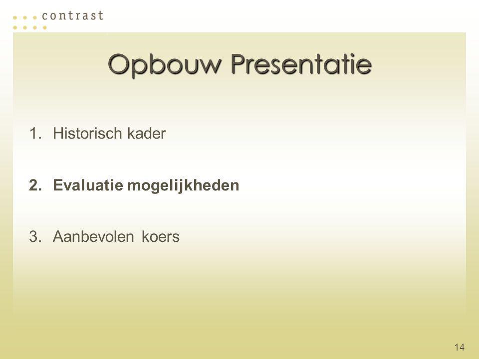14 Opbouw Presentatie 1.Historisch kader 2.Evaluatie mogelijkheden 3.Aanbevolen koers