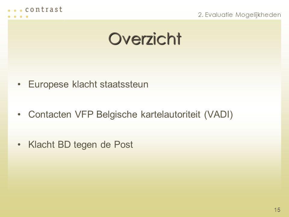 15 Overzicht Europese klacht staatssteun Contacten VFP Belgische kartelautoriteit (VADI) Klacht BD tegen de Post 2. Evaluatie Mogelijkheden