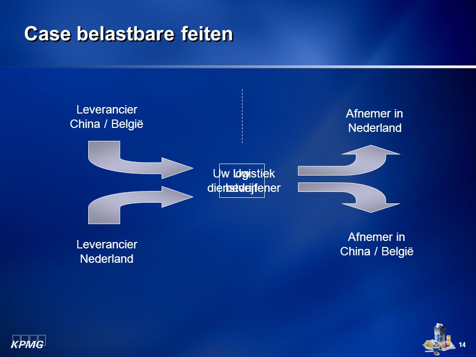 14 Case belastbare feiten Uw bedrijf Afnemer in Nederland Afnemer in China / België Leverancier China / België Leverancier Nederland Uw logistiek dien
