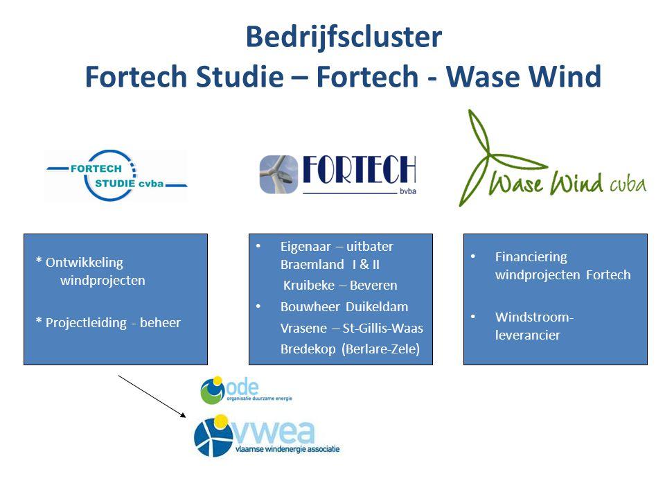 * Ontwikkeling windprojecten * Projectleiding - beheer Bedrijfscluster Fortech Studie – Fortech - Wase Wind Eigenaar – uitbater Braemland I & II Kruibeke – Beveren Bouwheer Duikeldam Vrasene – St-Gillis-Waas Bredekop (Berlare-Zele) Financiering windprojecten Fortech Windstroom- leverancier