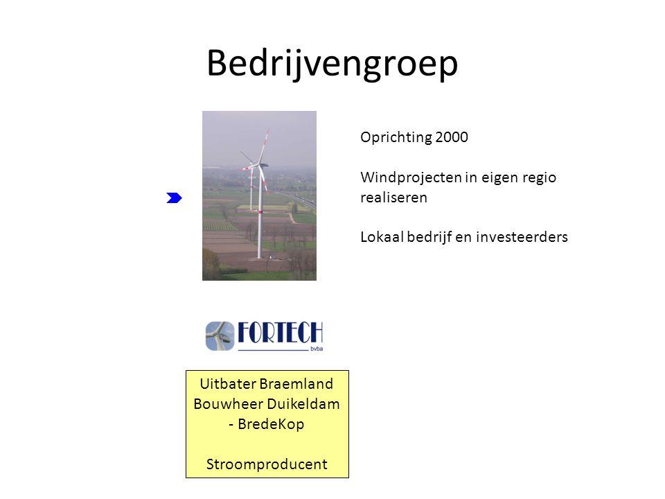 Uitbater Braemland Bouwheer Duikeldam - BredeKop Stroomproducent Bedrijvengroep Oprichting 2000 Windprojecten in eigen regio realiseren Lokaal bedrijf en investeerders