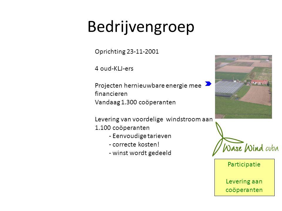 Participatie Levering aan coöperanten Bedrijvengroep Oprichting 23-11-2001 4 oud-KLJ-ers Projecten hernieuwbare energie mee financieren Vandaag 1.300 coöperanten Levering van voordelige windstroom aan 1.100 coöperanten - Eenvoudige tarieven - correcte kosten.