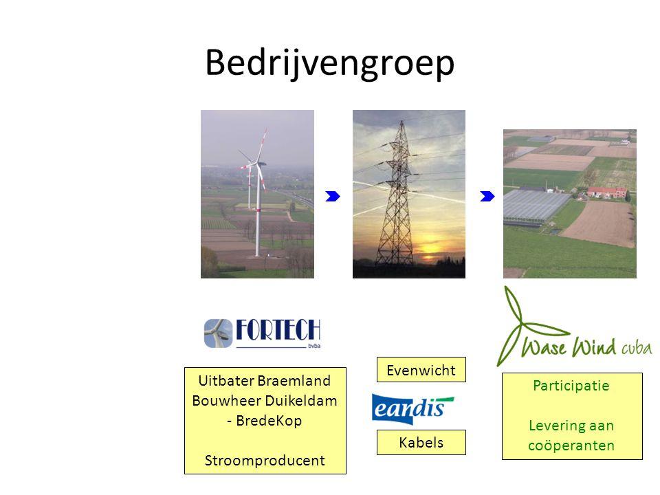 Participatie Levering aan coöperanten Kabels Evenwicht Bedrijvengroep Uitbater Braemland Bouwheer Duikeldam - BredeKop Stroomproducent