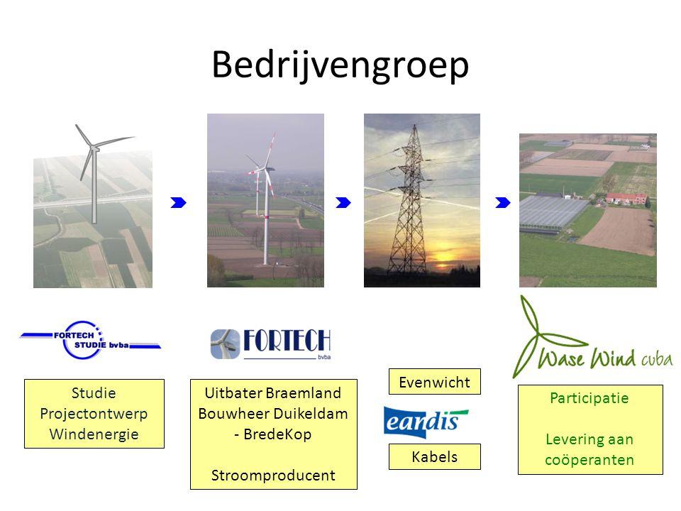 Participatie Levering aan coöperanten Kabels Studie Projectontwerp Windenergie Evenwicht Bedrijvengroep Uitbater Braemland Bouwheer Duikeldam - BredeKop Stroomproducent