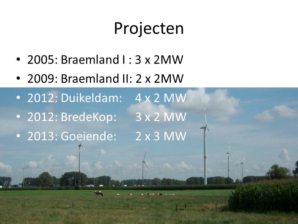 Projecten 2005: Braemland I : 3 x 2MW 2009: Braemland II: 2 x 2MW 2012: Duikeldam: 4 x 2 MW 2012: BredeKop:3 x 2 MW 2013: Goeiende:2 x 3 MW
