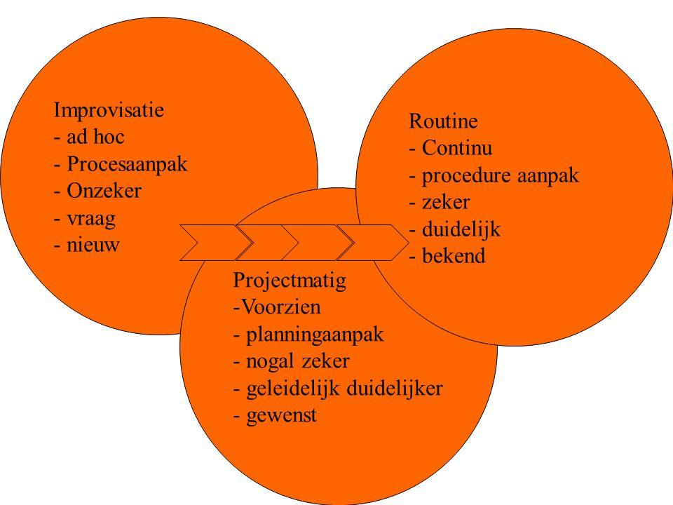 projectvoorstel projectopdracht Projectplan = een idee, bijv.