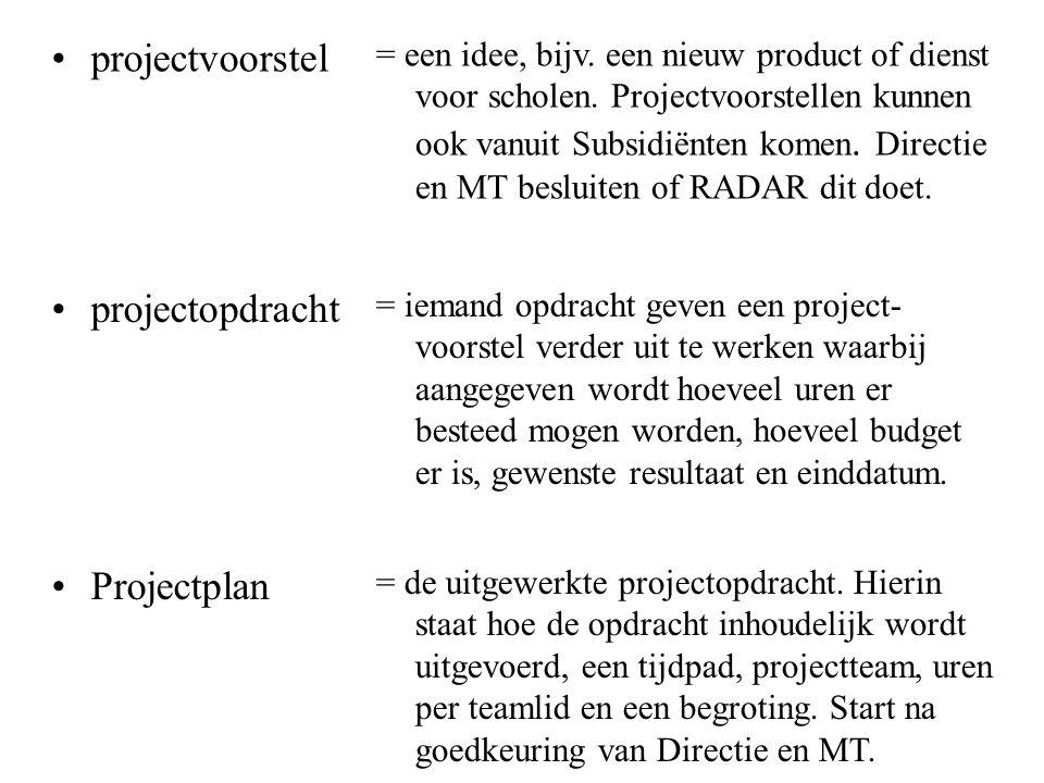 Projecten worden gefaseerd. Faseren Denken Doen Evalueren en Onderhouden