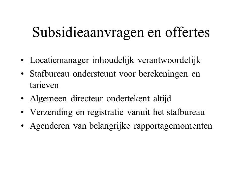 Jaarplan Hulpmiddel voor Directie en MT.