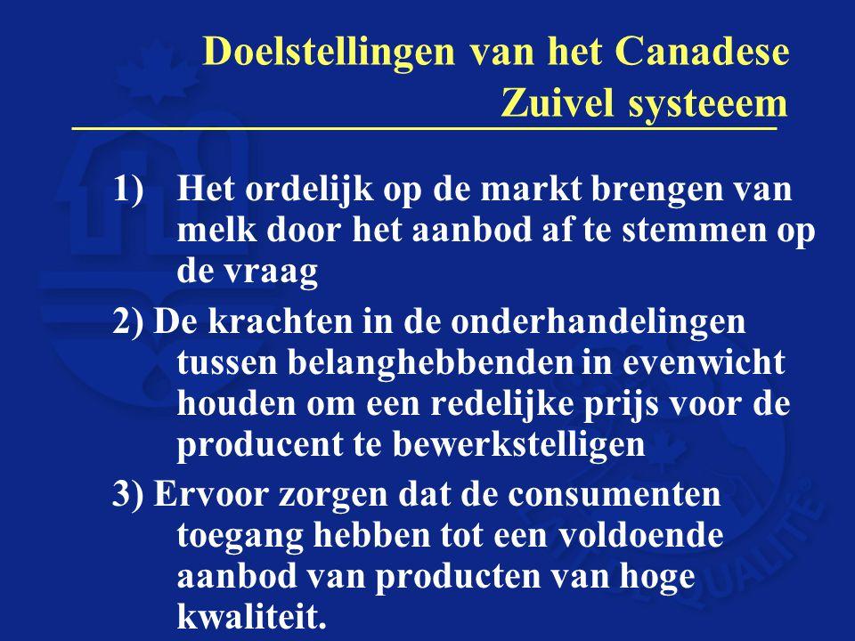 Doelstellingen van het Canadese Zuivel systeeem 1)Het ordelijk op de markt brengen van melk door het aanbod af te stemmen op de vraag 2) De krachten i