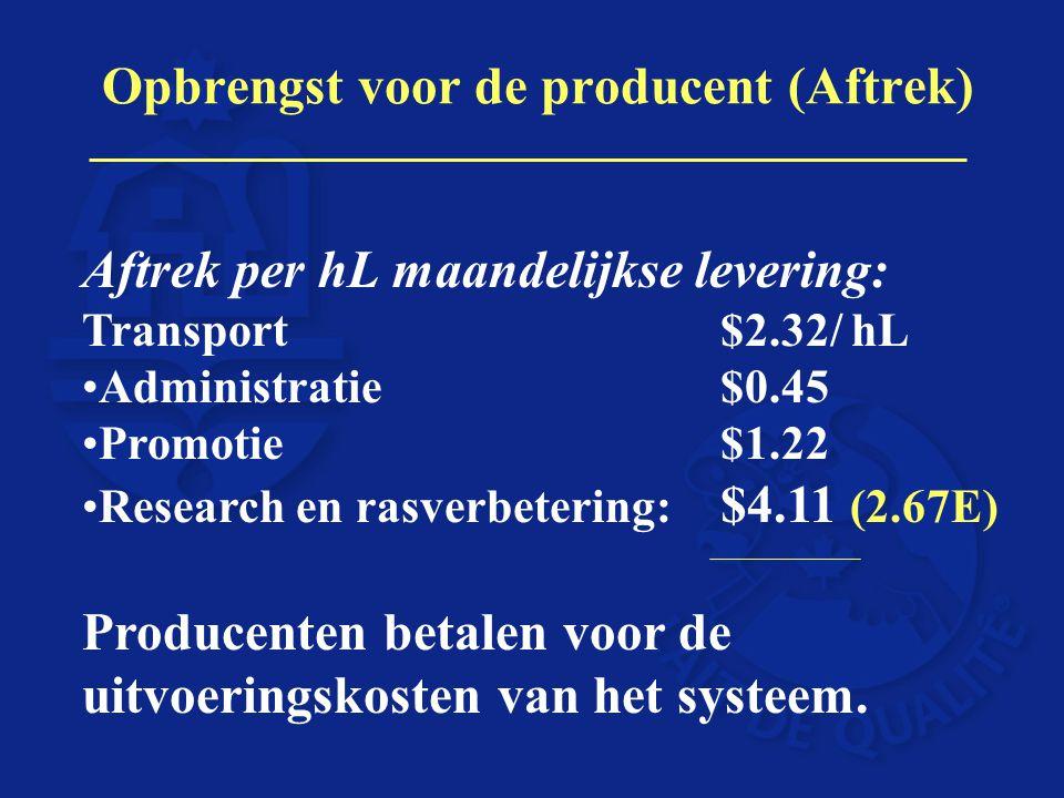 Opbrengst voor de producent (Aftrek) Aftrek per hL maandelijkse levering: Transport $2.32/ hL Administratie$0.45 Promotie$1.22 Research en rasverbeter