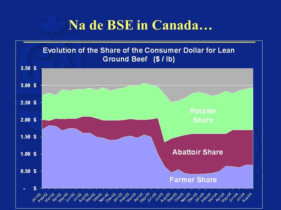 Na de BSE in Canada…