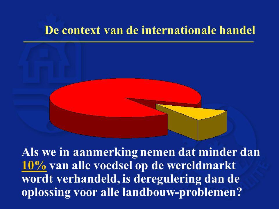 De context van de internationale handel Als we in aanmerking nemen dat minder dan 10% van alle voedsel op de wereldmarkt wordt verhandeld, is deregule