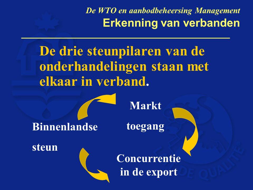 De WTO en aanbodbeheersing Management Erkenning van verbanden De drie steunpilaren van de onderhandelingen staan met elkaar in verband. Binnenlandse s