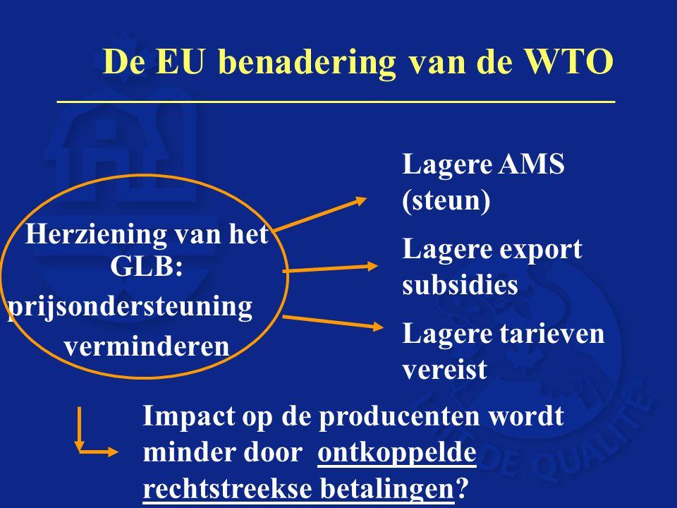 De EU benadering van de WTO Herziening van het GLB: prijsondersteuning verminderen Lagere AMS (steun) Lagere export subsidies Lagere tarieven vereist