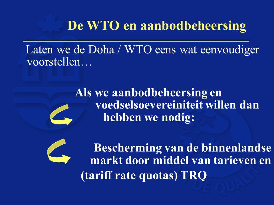 Laten we de Doha / WTO eens wat eenvoudiger voorstellen… Als we aanbodbeheersing en voedselsoevereiniteit willen dan hebben we nodig: Bescherming van