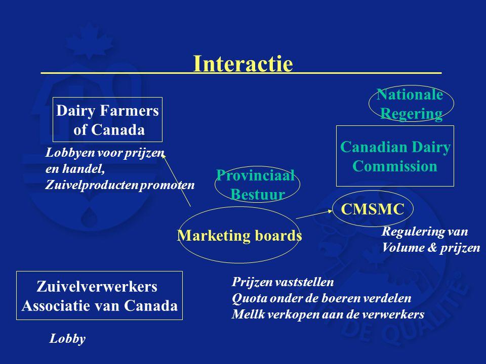 Verkoop van melk: $4.2 miljard Draagt netto $8.3 miljard bij aan het BNP Verkoop van verwerkte producten: meer dan $10 miljard Ondersteunt economische activiteiten ter waarde van $26 miljard Biedt meer dan 142,600 banen: –Op de boerderij: 50,800 –Toeleveranciers: 25,200 –Verwerkende sector: 66,600 Economische bijdrage van de Canadese Zuivel industrie 2002