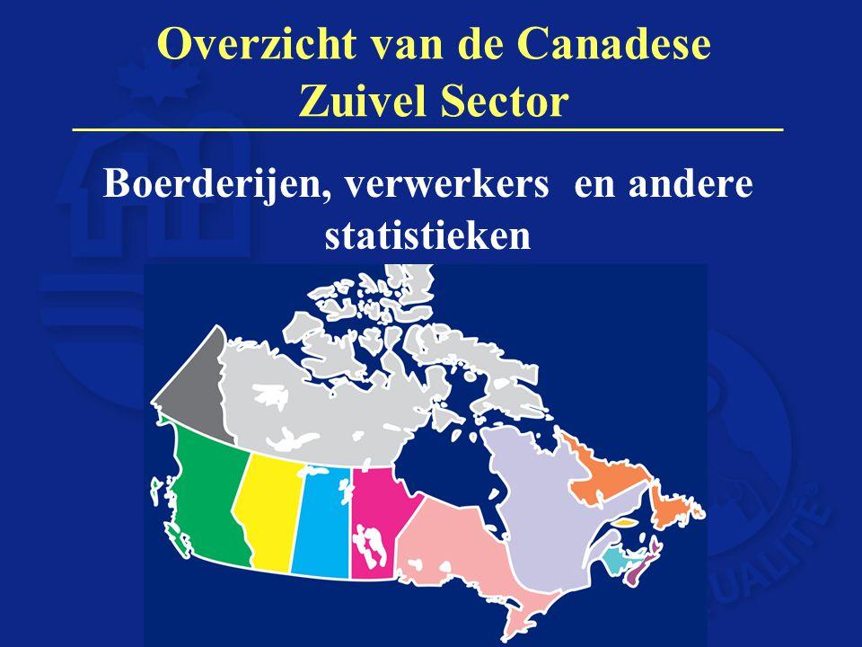 Aanbod afstemmen op de vraag Canadees Komitee voor Beheersing van het Melkaanbod Prov Non-voting Members CDC Chair Board