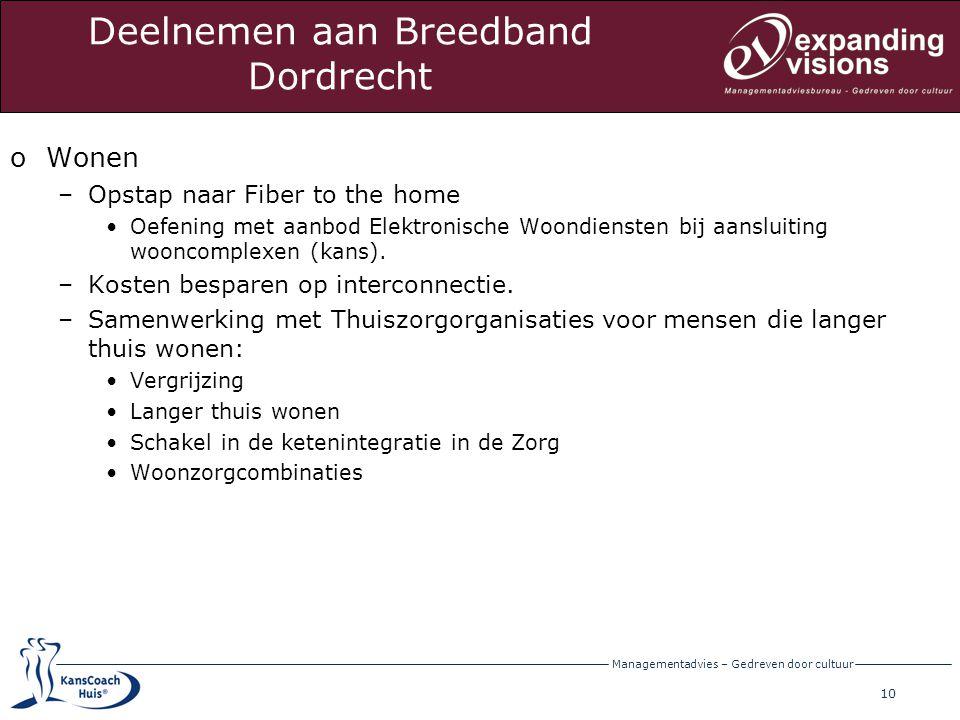 11 Managementadvies – Gedreven door cultuur Deelnemen aan Breedband Dordrecht oZorg (ziekenhuizen, psychiatrie, thuis- en ouderenzorg) –Kosten besparen door vraagbundeling internetkoppeling/-diensten.