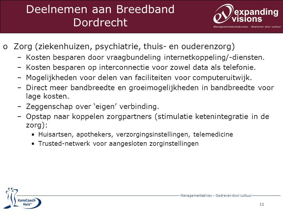 12 Managementadvies – Gedreven door cultuur Architectuur Breedband Dordrecht oVraagbundeling is uitgangspunt.
