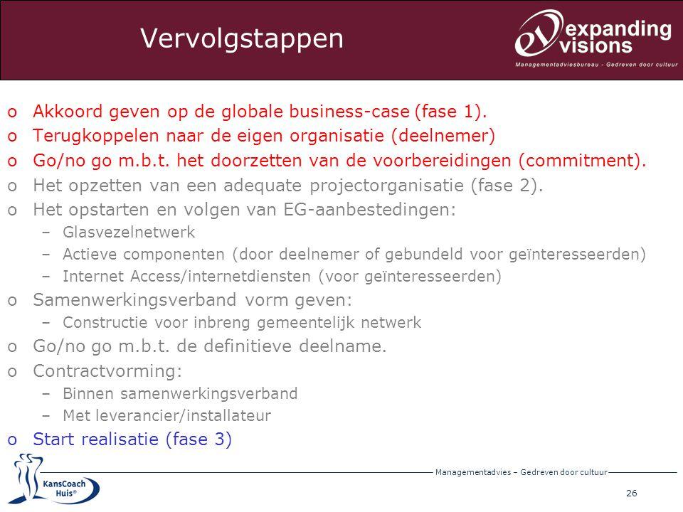27 Managementadvies – Gedreven door cultuur Conceptplanning oEindrapportage haalbaarheidsonderzoek – mei 2004.