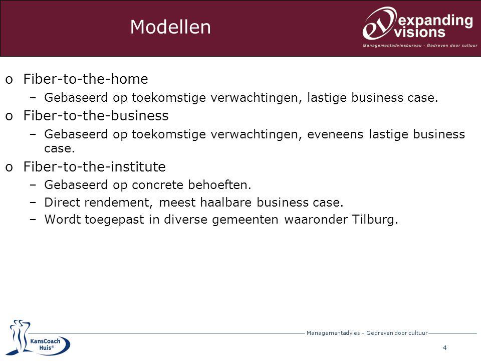 5 Managementadvies – Gedreven door cultuur Modellen (vb FttI) oTilburg –11-tal deelnemers uit 4 sectoren heeft de vraag gebundeld.