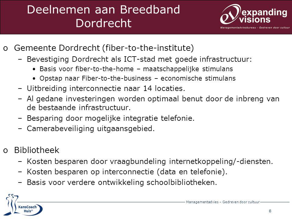 9 Managementadvies – Gedreven door cultuur Deelnemen aan Breedband Dordrecht oOnderwijs (Po, Vo, Bve) –Kosten besparen op interconnectie.