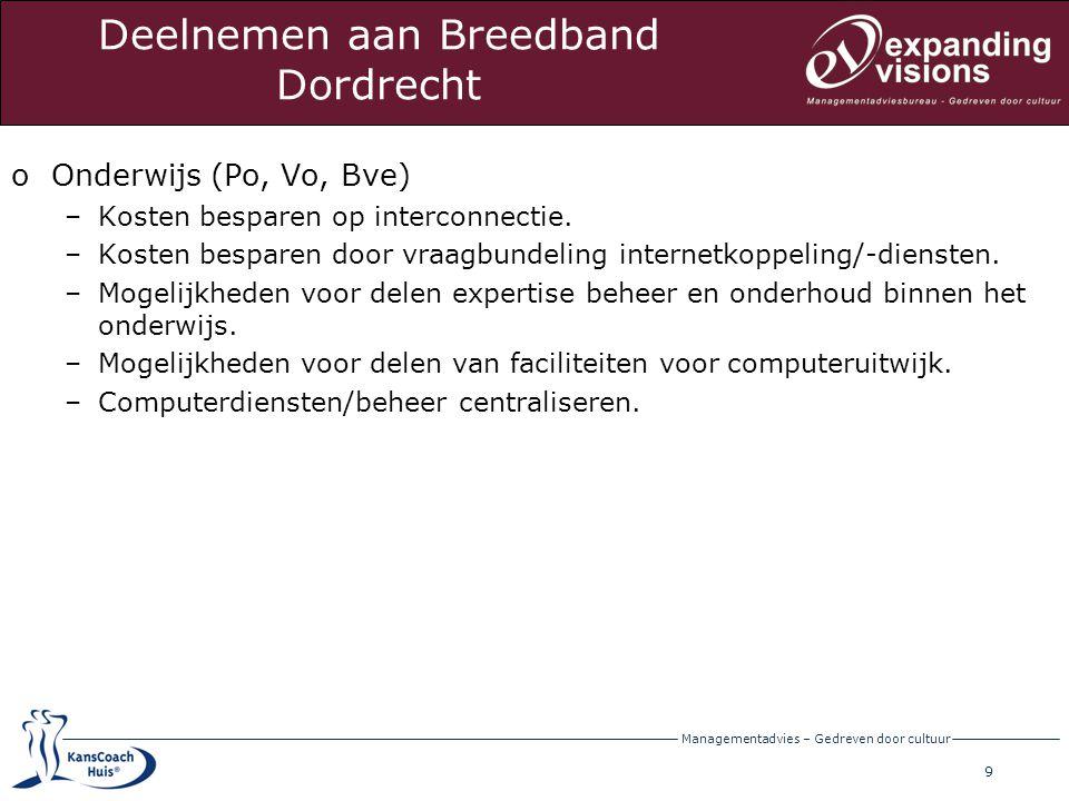 10 Managementadvies – Gedreven door cultuur Deelnemen aan Breedband Dordrecht oWonen –Opstap naar Fiber to the home Oefening met aanbod Elektronische Woondiensten bij aansluiting wooncomplexen (kans).